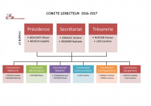 Organigramme administratif 2016-2017-001